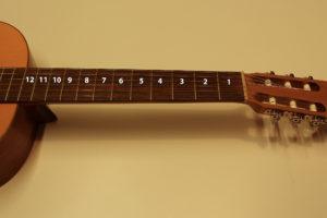 guitar-baandnumre