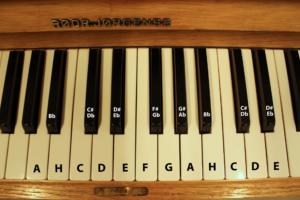 klaver-tangenters-navne